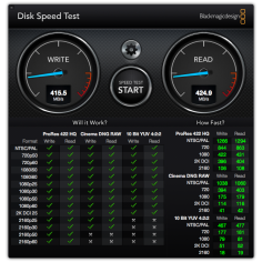 Samsung T5 500GB performance on Mac