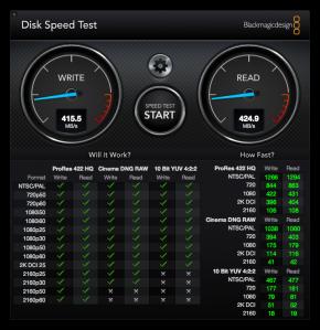 Samsung T5 500GB performance on Mac